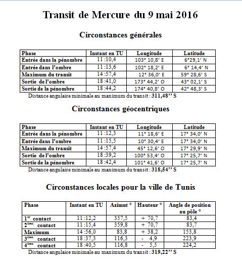 transit 2016