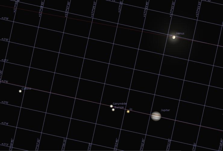 La conjonction serrée du 27 août 2016 entre Vénus et Jupiter